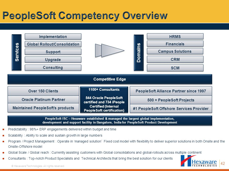 PeopleSoft Competency Overview