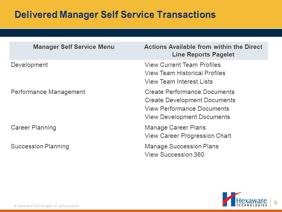 Delivered Manager Self Service Transactions