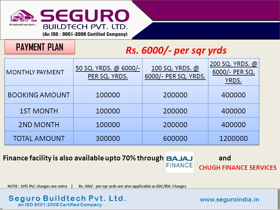 Rs. 6000/- per sqr yrds PAYMENT PLAN BOOKING AMOUNT 100000 200000
