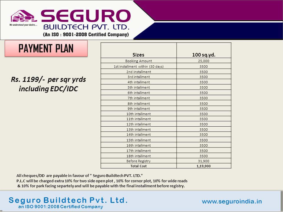 Rs. 1199/- per sqr yrds including EDC/IDC