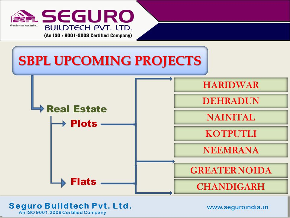SBPL UPCOMING PROJECTS