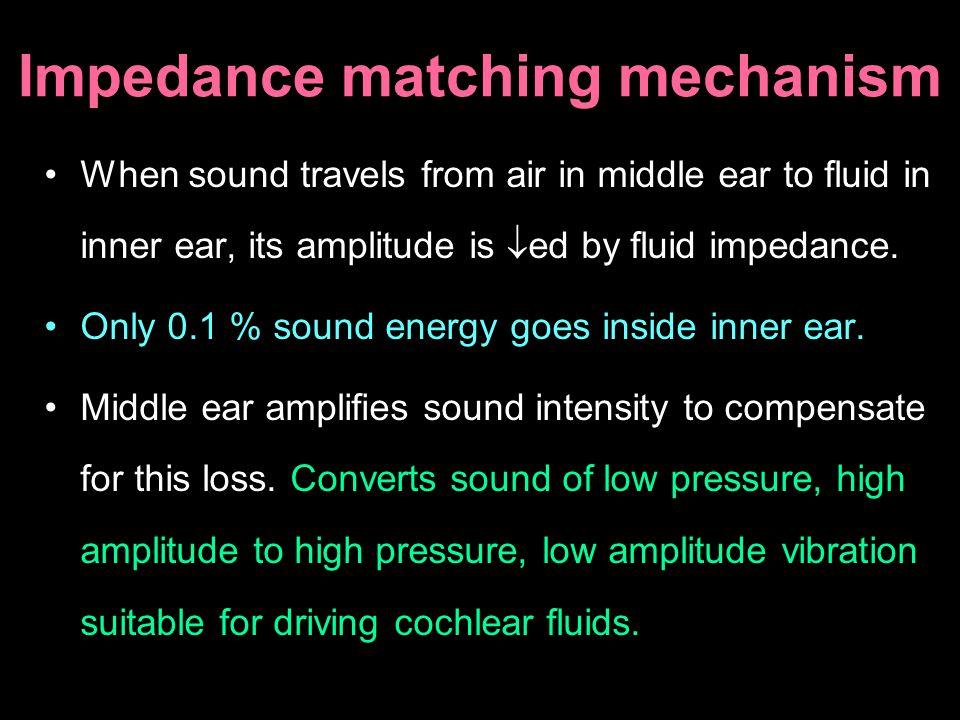 Impedance matching mechanism