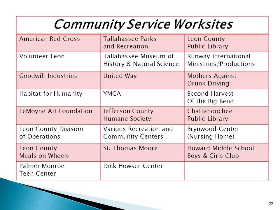 Community Service Worksites