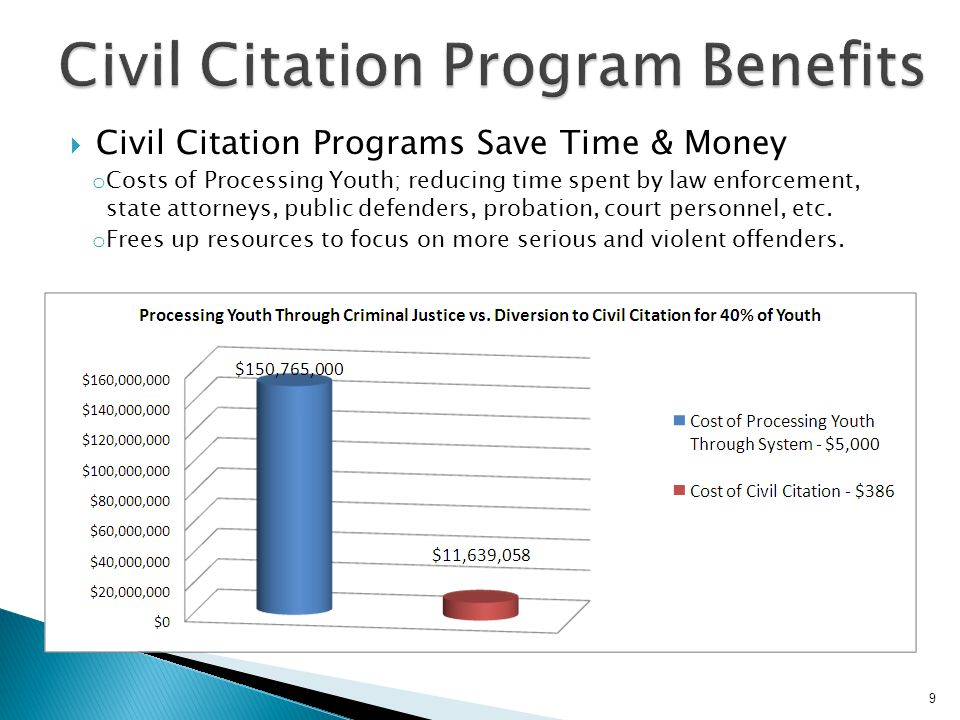 Civil Citation Program Benefits