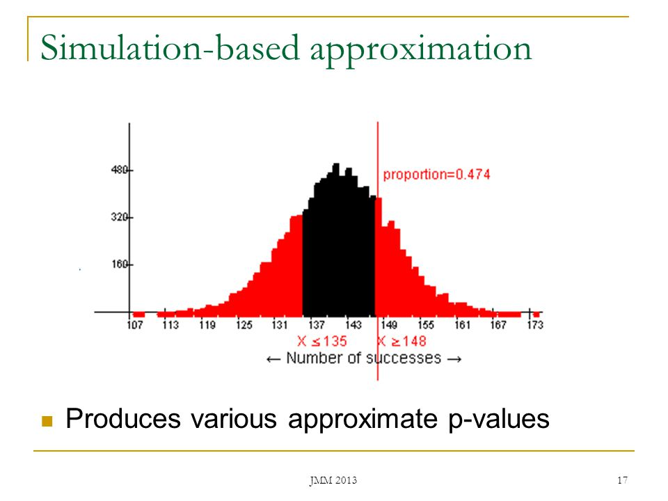 Simulation-based approximation