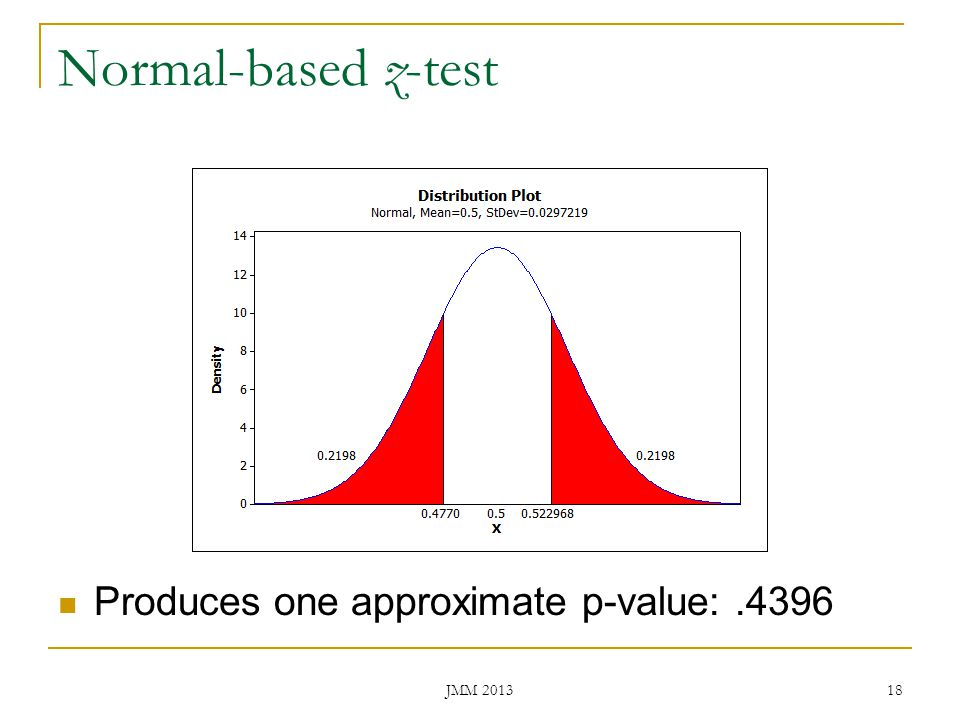 Normal-based z-test Produces one approximate p-value: .4396 JMM 2013