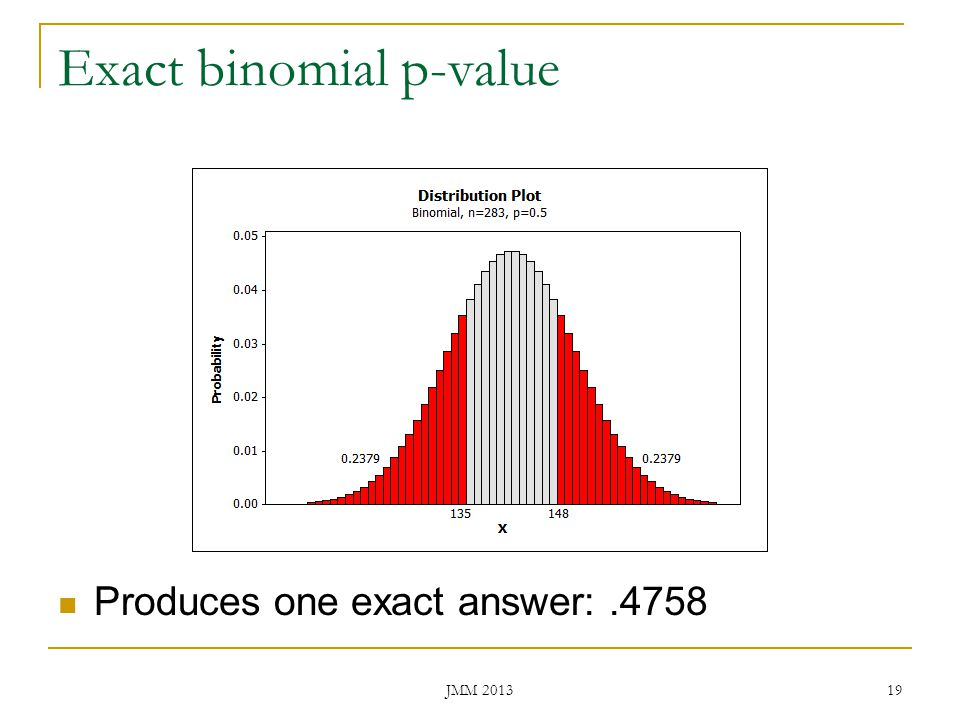 Exact binomial p-value
