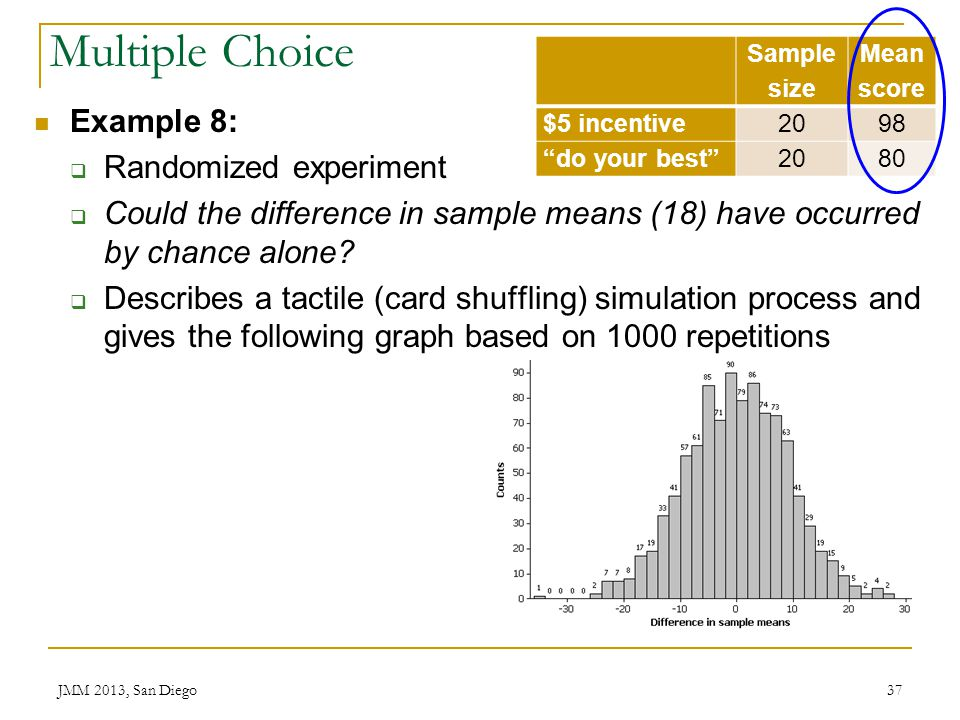Multiple Choice Example 8: Randomized experiment