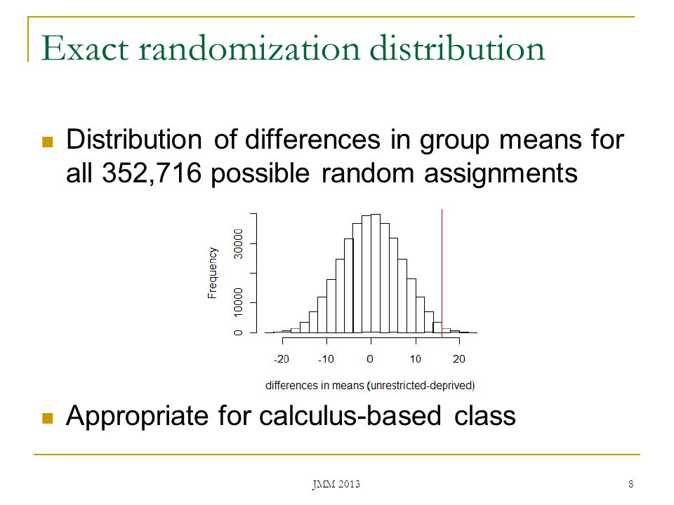 Exact randomization distribution