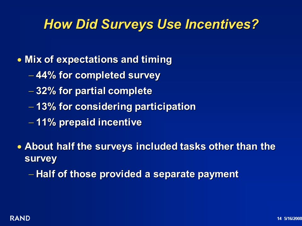How Did Surveys Use Incentives
