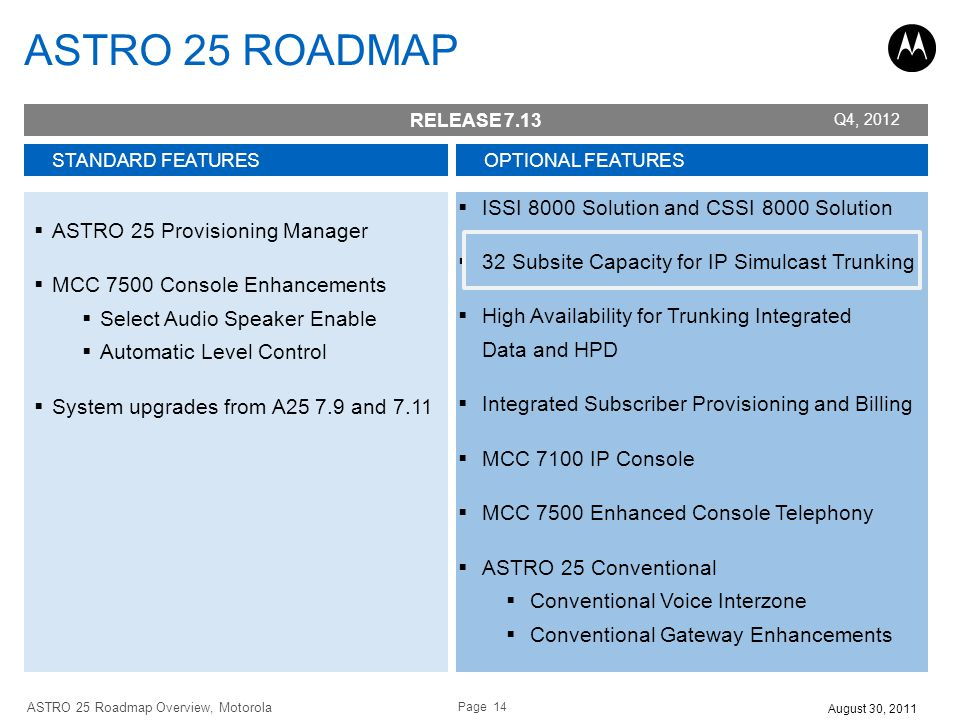 ASTRO 25 ROADMAP ISSI 8000 Solution and CSSI 8000 Solution