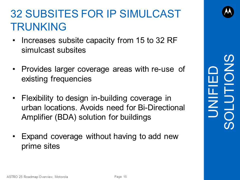 32 SUBSITES FOR IP SIMULCAST TRUNKING