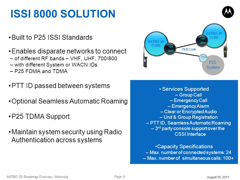 ISSI 8000 SOLUTION Built to P25 ISSI Standards