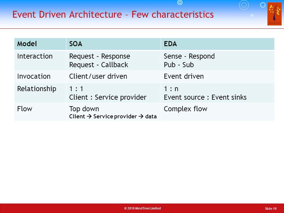 Event Driven Architecture – Few characteristics