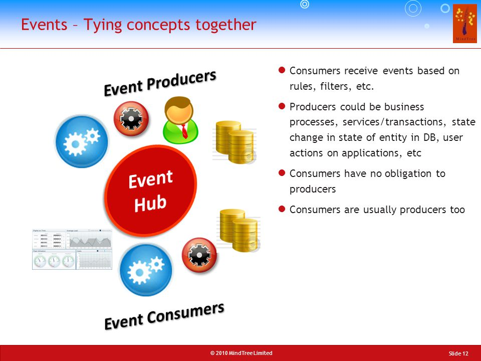 Events – Tying concepts together