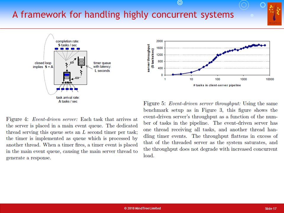 A framework for handling highly concurrent systems