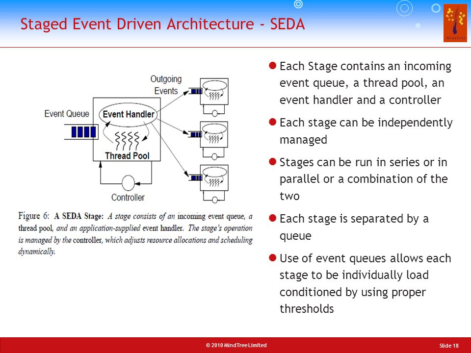 Staged Event Driven Architecture - SEDA