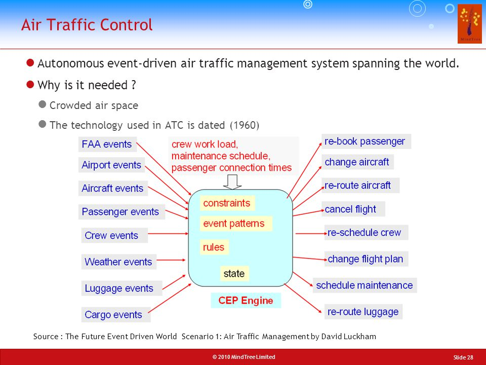 Air Traffic Control Autonomous event-driven air traffic management system spanning the world. Why is it needed