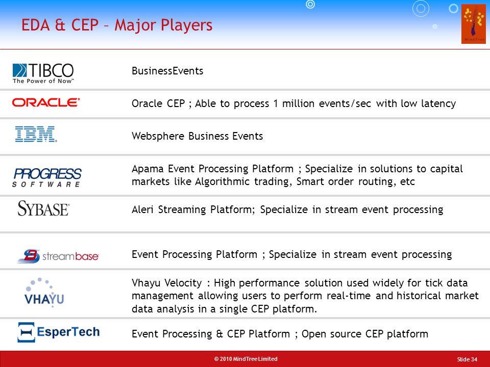 EDA & CEP – Major Players