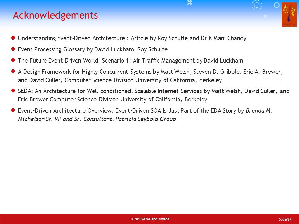 Acknowledgements Understanding Event-Driven Architecture : Article by Roy Schutle and Dr K Mani Chandy.