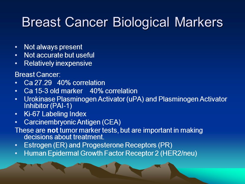 Breast Cancer Biological Markers
