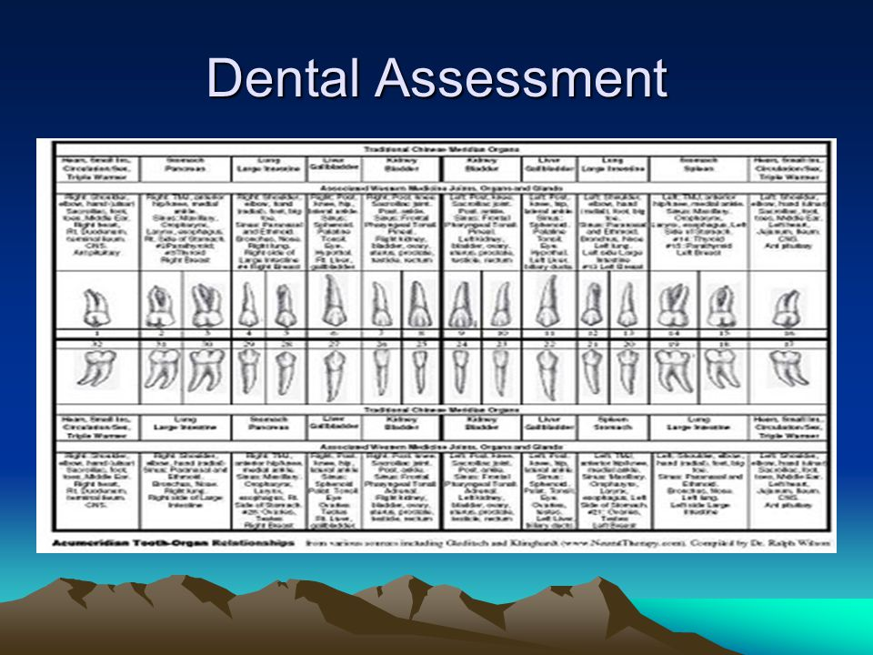 Dental Assessment