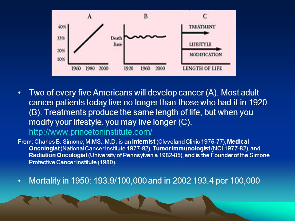 Mortality in 1950: 193.9/100,000 and in 2002 193.4 per 100,000