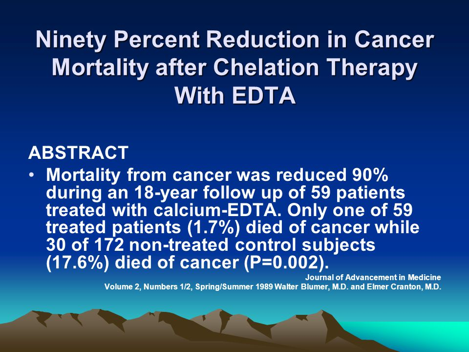 Ninety Percent Reduction in Cancer Mortality after Chelation Therapy With EDTA