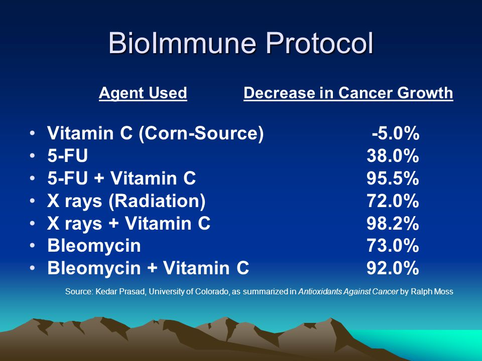 BioImmune Protocol Vitamin C (Corn-Source) -5.0% 5-FU 38.0%