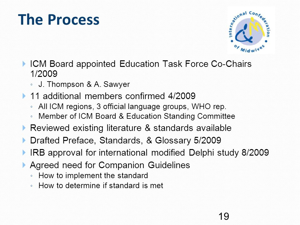 The Process ICM Board appointed Education Task Force Co-Chairs 1/2009