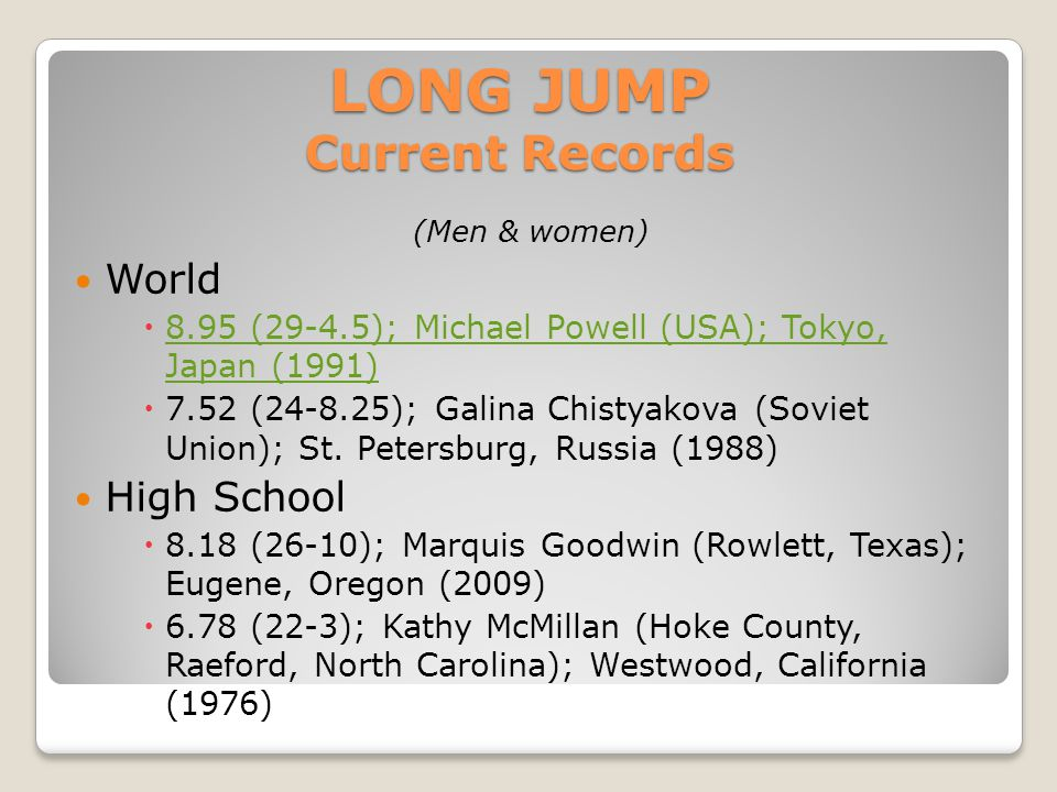 LONG JUMP Current Records