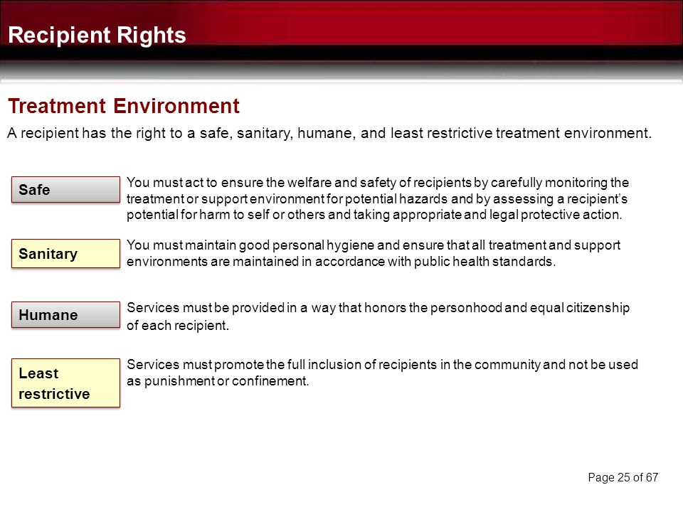 Recipient Rights Treatment Environment