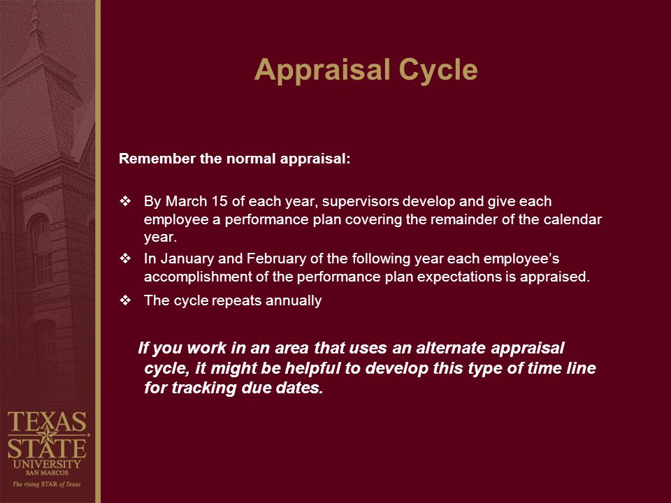 Appraisal Cycle Remember the normal appraisal: