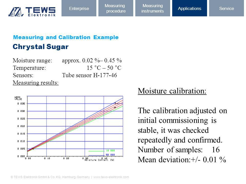 Moisture calibration: