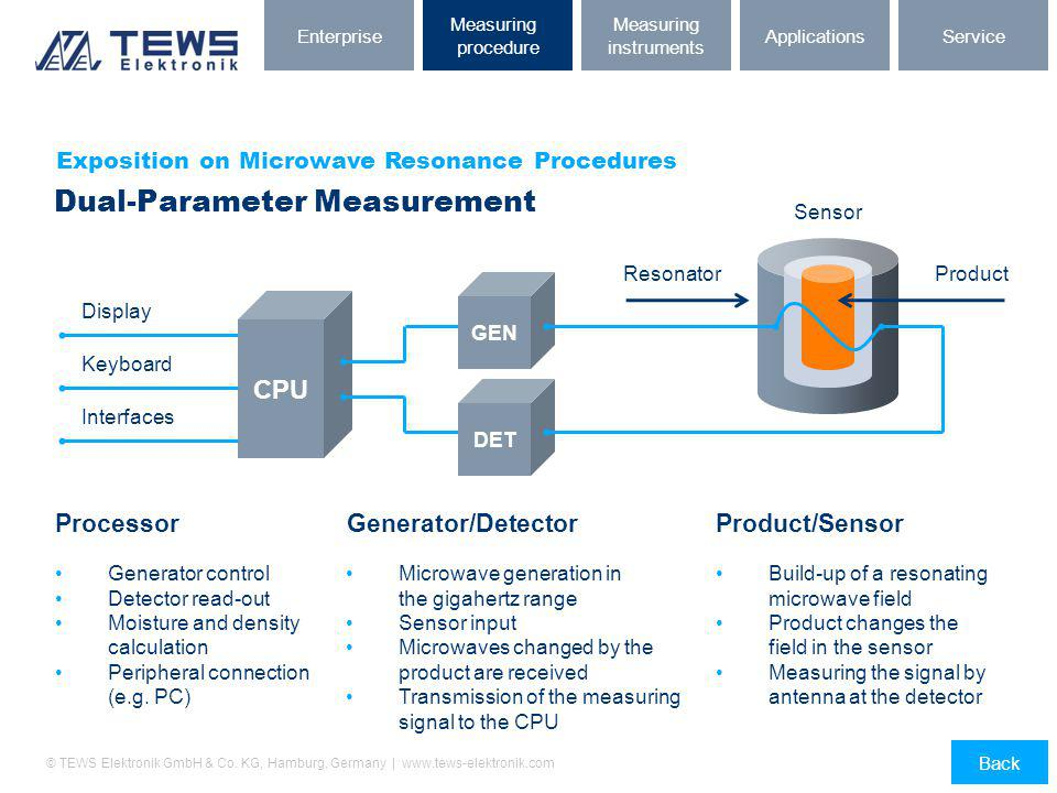 Dual-Parameter Measurement