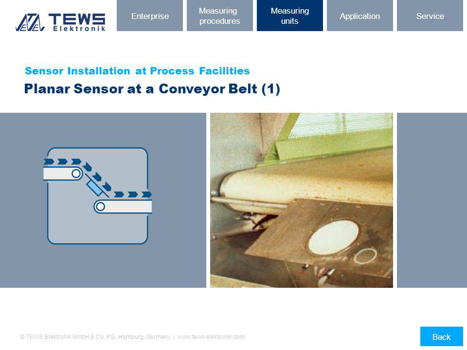 Planar Sensor at a Conveyor Belt (1)