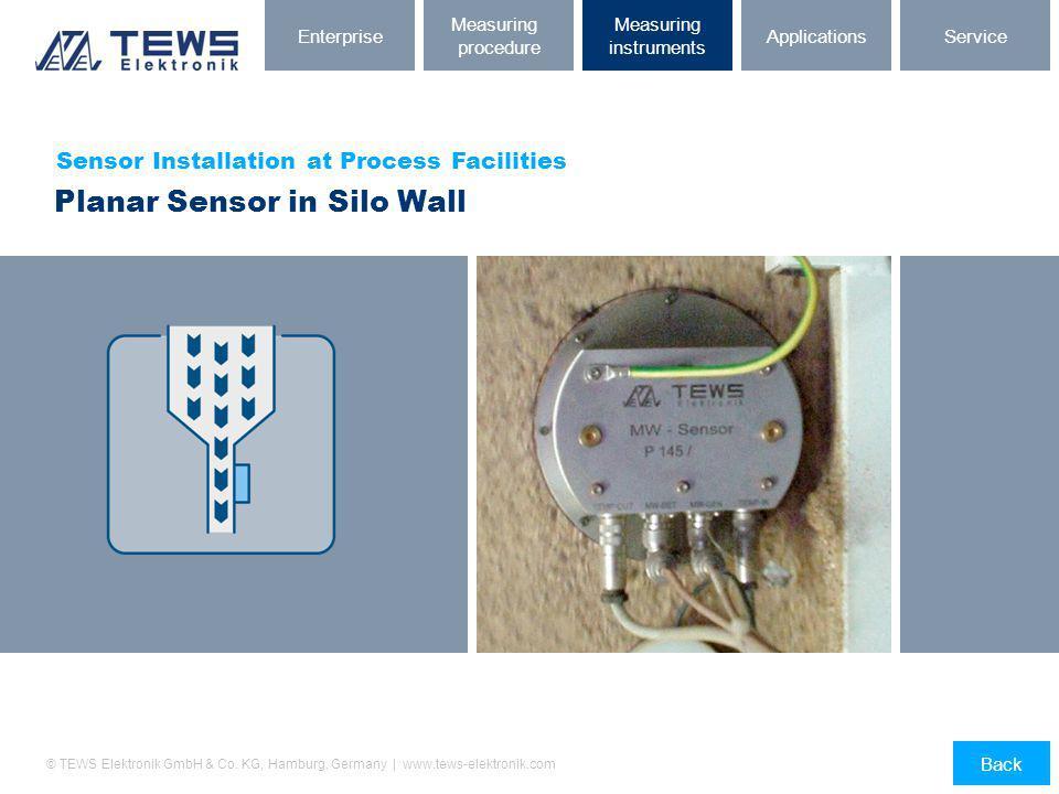 Planar Sensor in Silo Wall