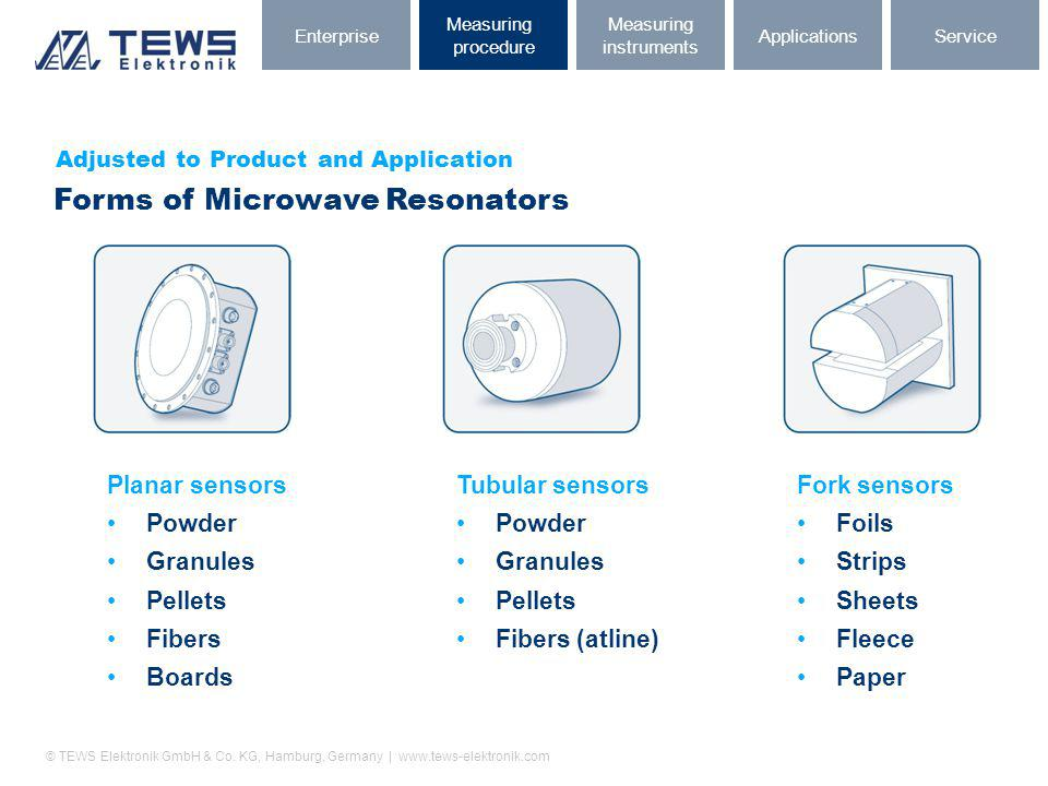 Forms of Microwave Resonators