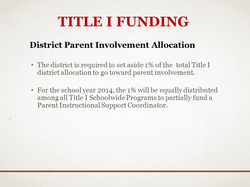 Title I Funding District Parent Involvement Allocation