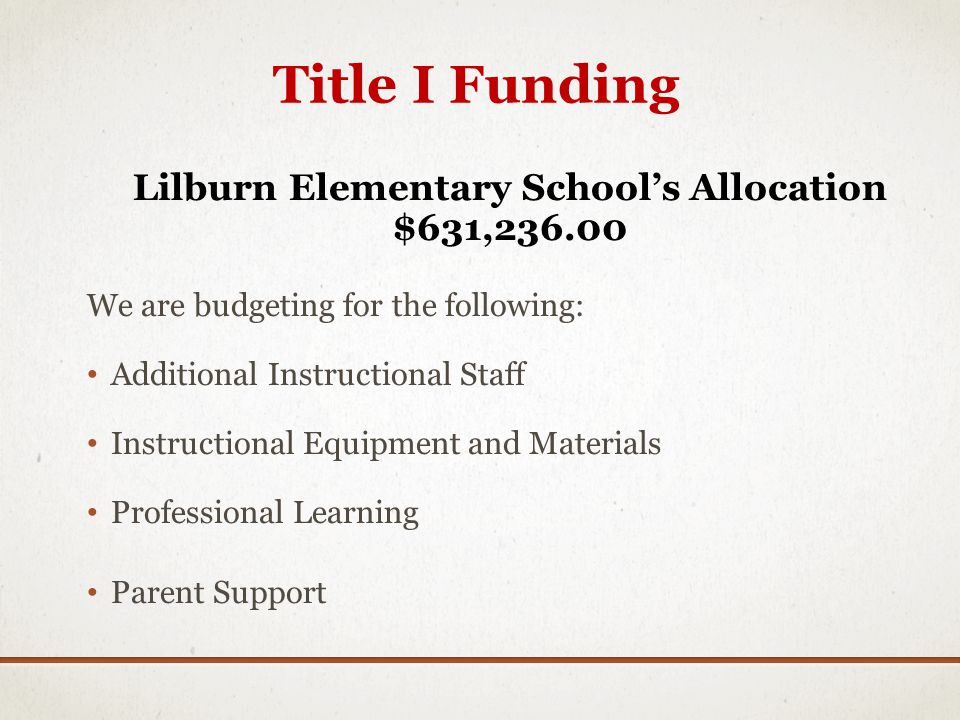 Lilburn Elementary School's Allocation
