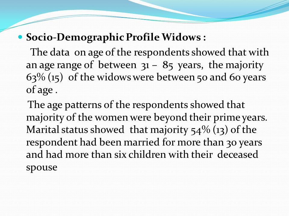 Socio-Demographic Profile Widows :