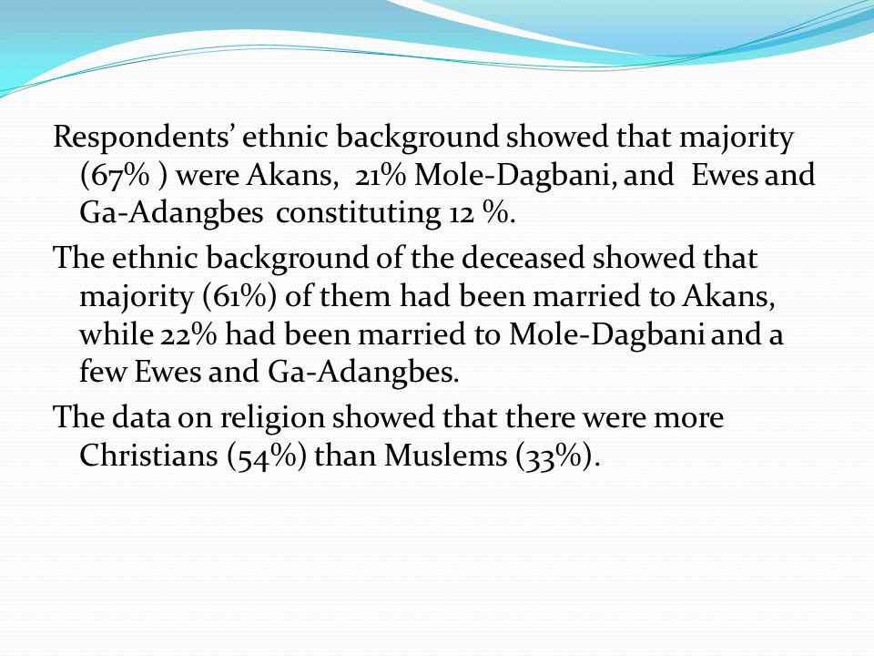 Respondents' ethnic background showed that majority (67% ) were Akans, 21% Mole-Dagbani, and Ewes and Ga-Adangbes constituting 12 %.