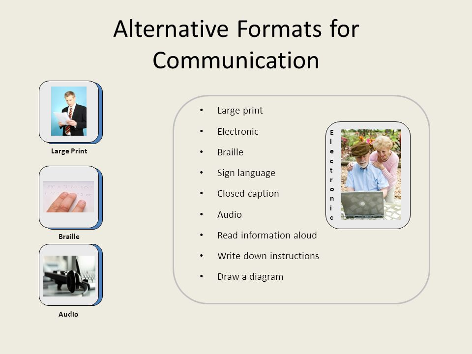 Alternative Formats for Communication