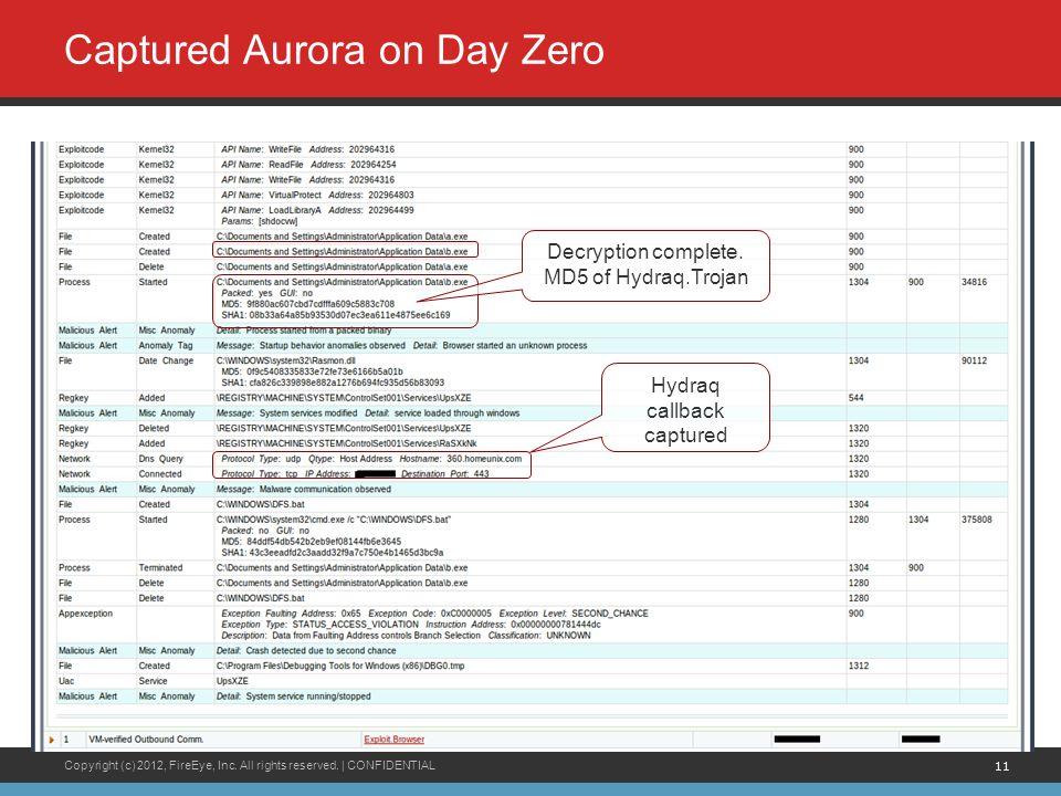 Captured Aurora on Day Zero