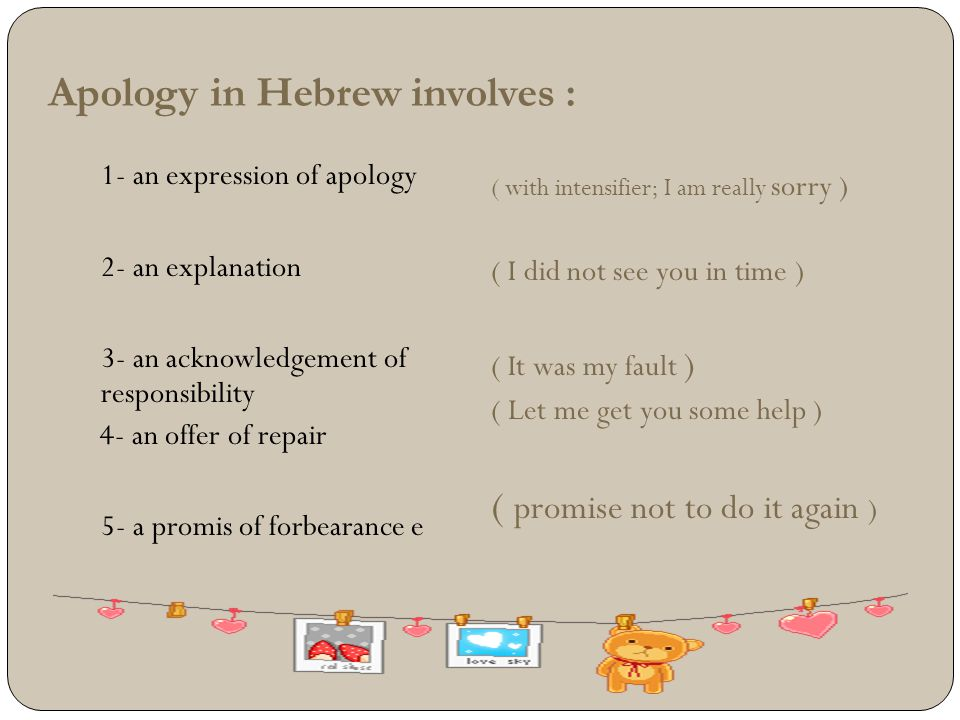 Apology in Hebrew involves :