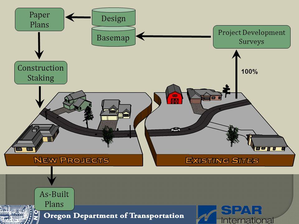 Present Paper Design Plans Basemap Construction Staking As-Built Plans