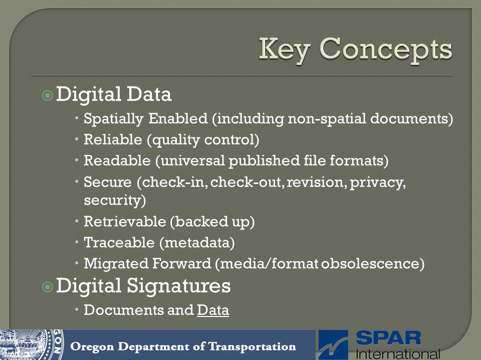Key Concepts Digital Data Digital Signatures