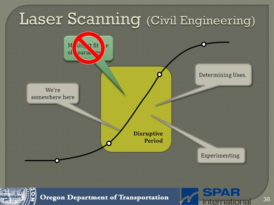 Laser Scanning (Civil Engineering)
