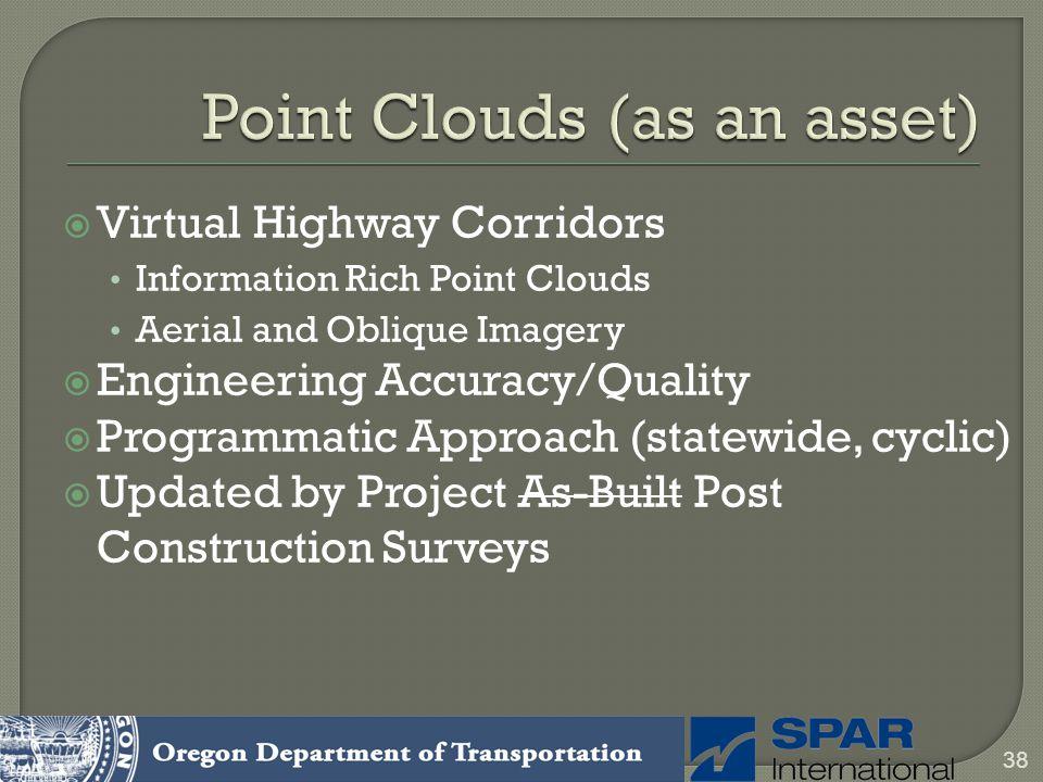 Point Clouds (as an asset)