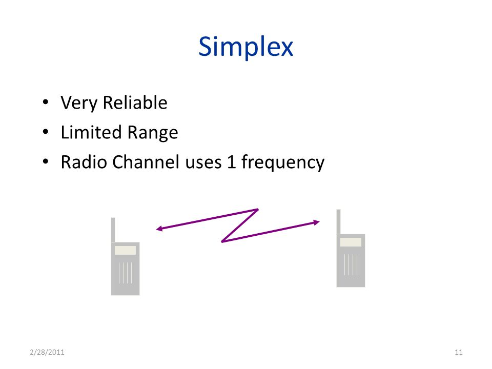 Simplex Very Reliable Limited Range Radio Channel uses 1 frequency